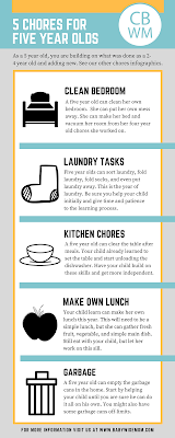10 Chores Your Five Year Old Can Do | Chores | Chores for children | #chores