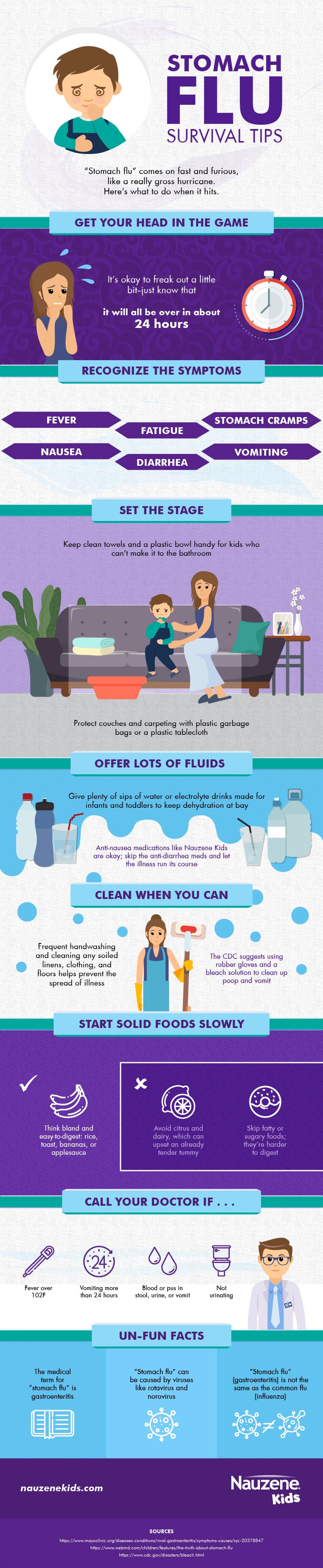 Nauzene Stomach Flu Infographic