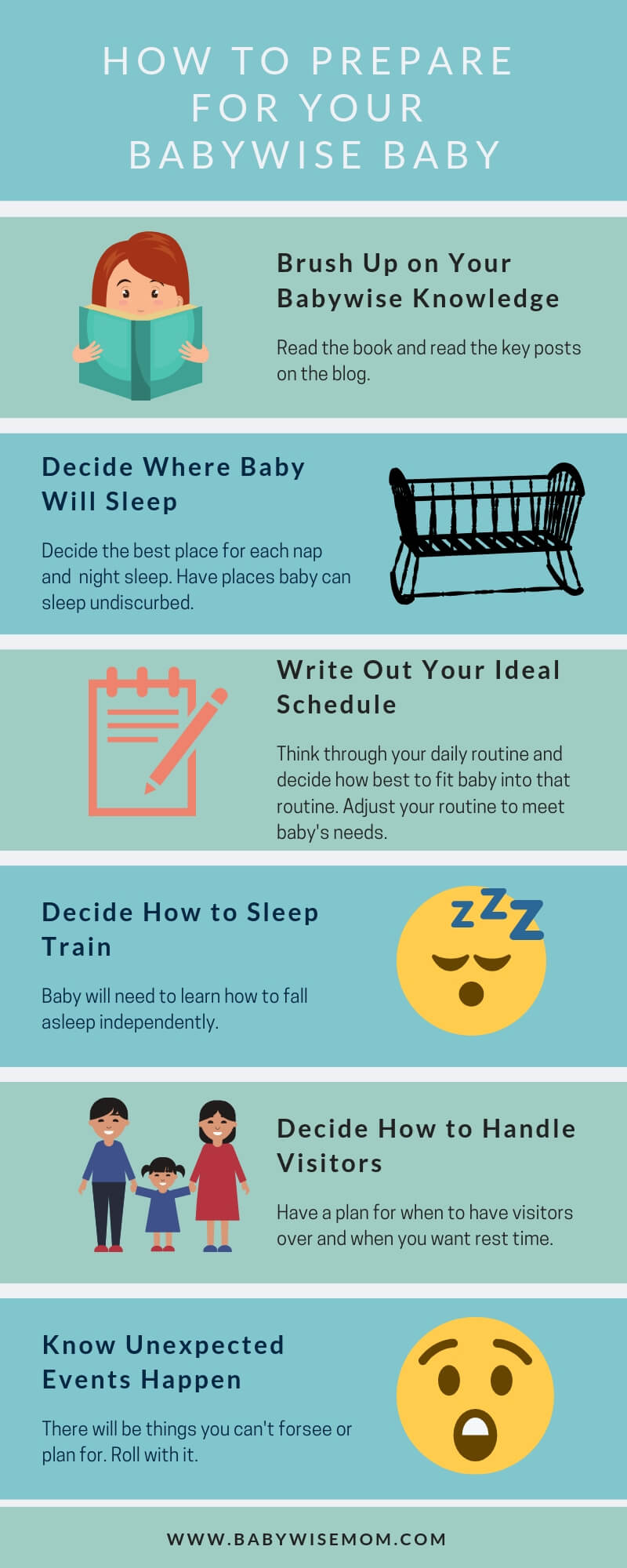 How to prepare for your Babywise Baby infographic