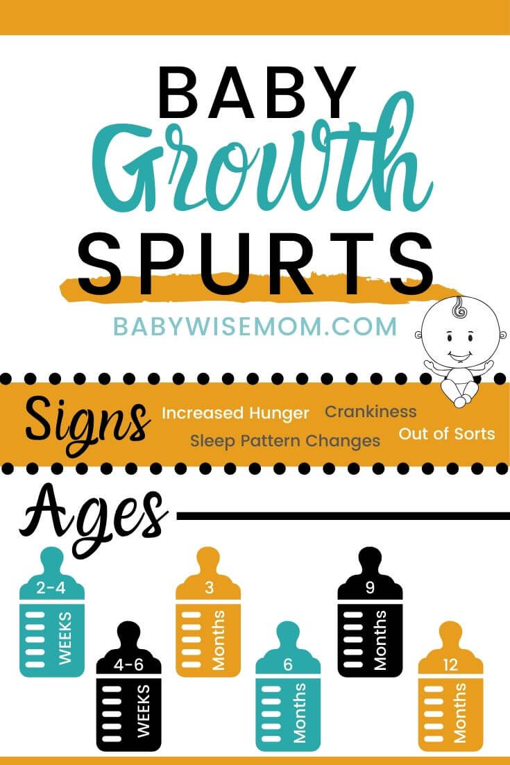 Baby Growth Spurts Chart