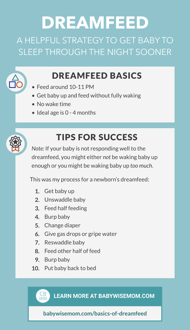 Dreamfeed graphic